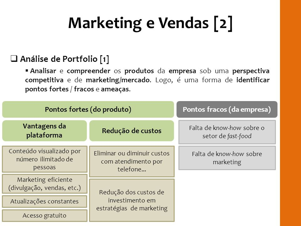 Marketing e Vendas [2] RILAY Análise de Portfolio [1]